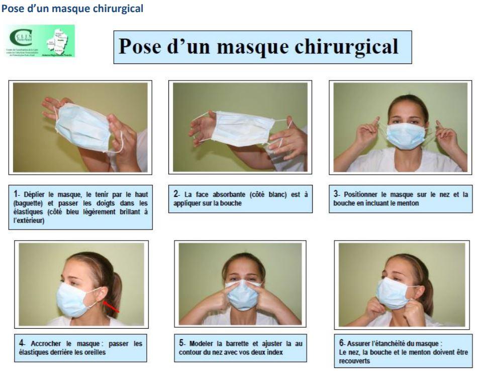 pose_masque_matergo